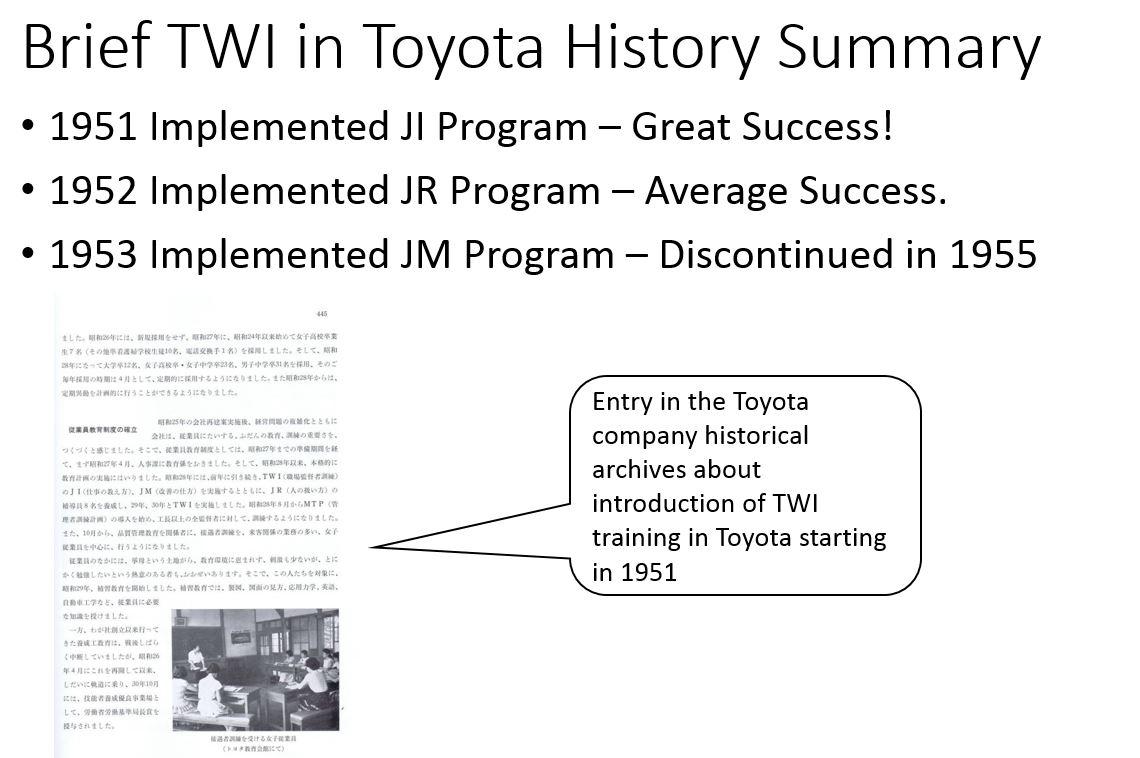 TWI history toyota